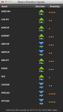 Faunus binary options signals